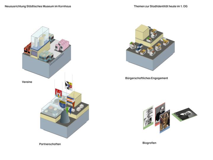 Die Themenfelder der Ausstellung zur Stadtidentität
